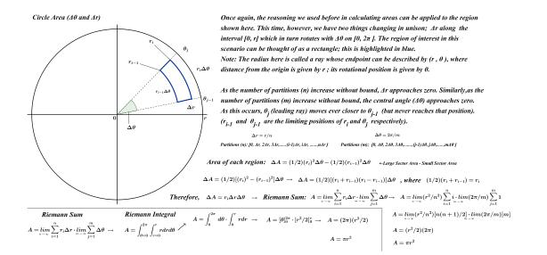 Circle AreaPolar(delta r)