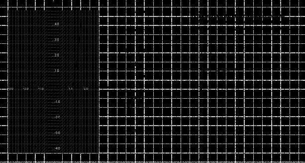 Cubic 3x^2 (2)