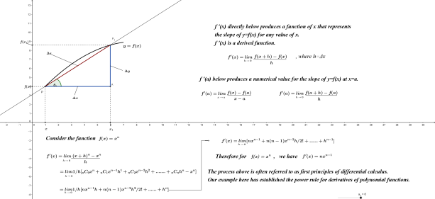 Derivative3