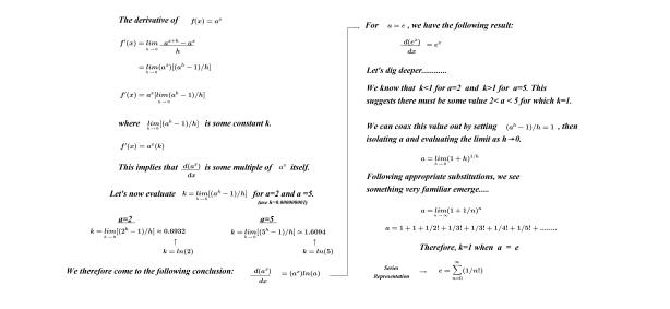 Derivative(e^x)