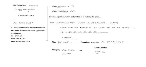 Derivative(ln)