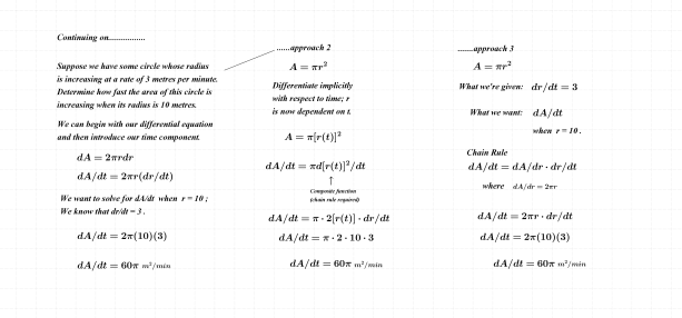 Circle area Differential Equation