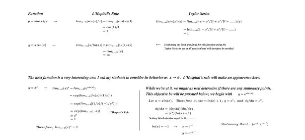 Limits L Hospital Taylor Series