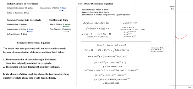 DiffEquSolution(Constant)2Alternate2.IntflowGreaterThanOutflow