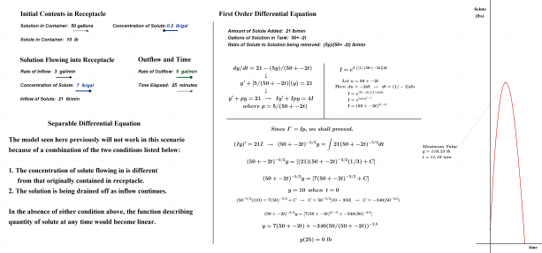 DiffEquSolution(Constant)2Alternate2.OuttflowGreaterThanInflow