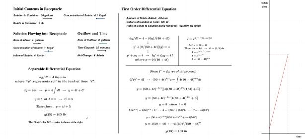 DiffEquSolution(Constant)2OutflowZero